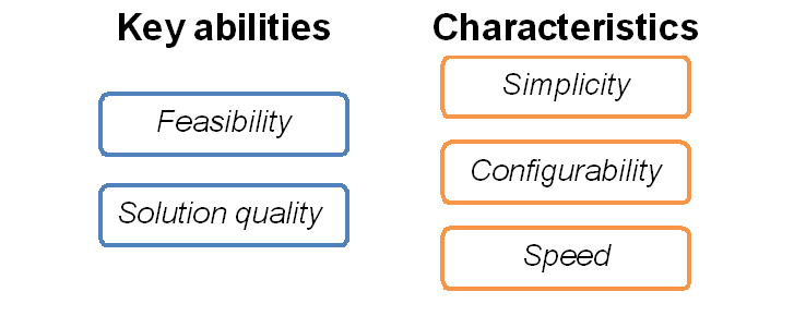heuristics abilities and characteristics